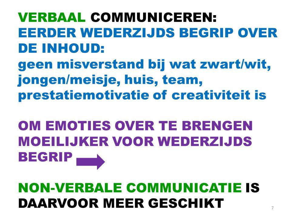 VERBAAL COMMUNICEREN: