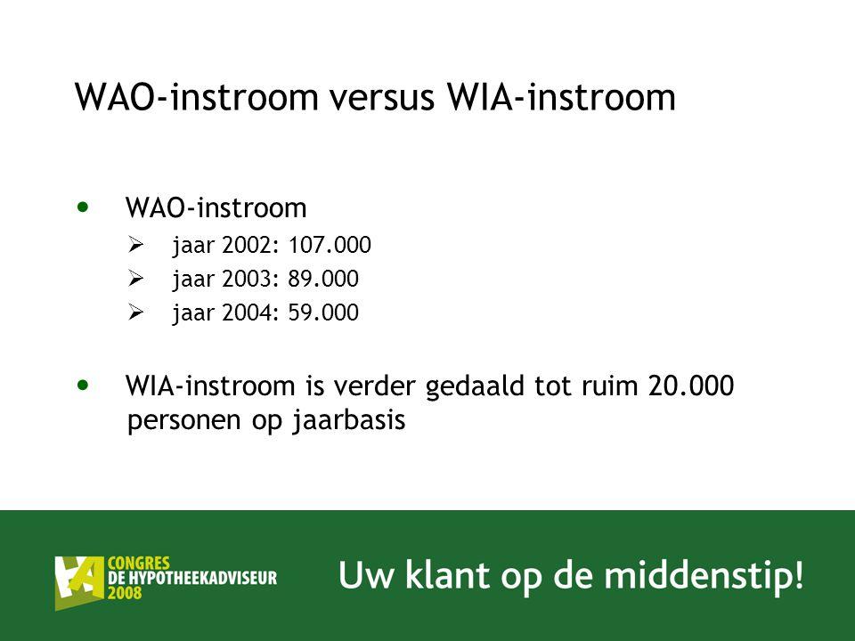 WAO-instroom versus WIA-instroom