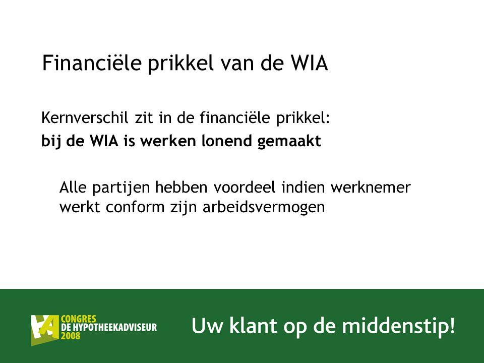 Financiële prikkel van de WIA