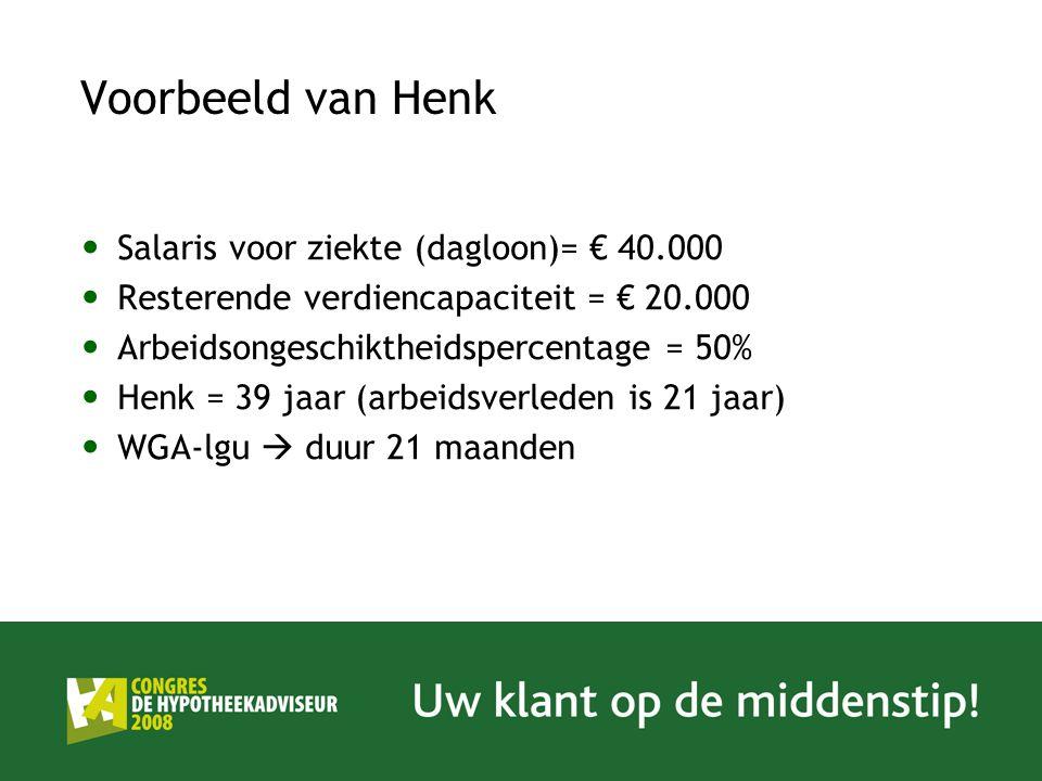 Voorbeeld van Henk Salaris voor ziekte (dagloon)= € 40.000