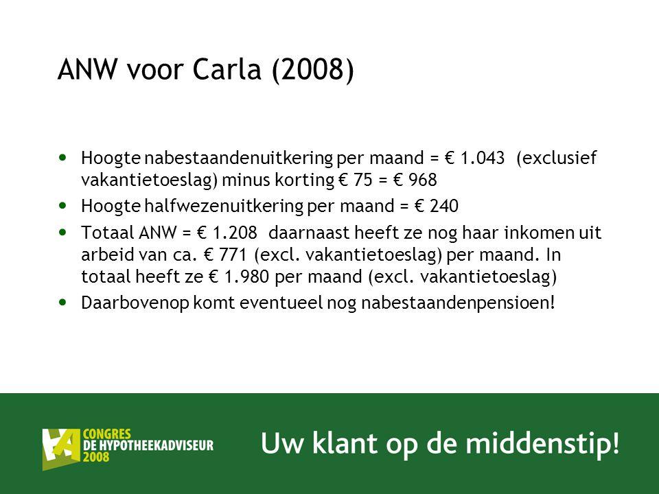 ANW voor Carla (2008) Hoogte nabestaandenuitkering per maand = € 1.043 (exclusief vakantietoeslag) minus korting € 75 = € 968.