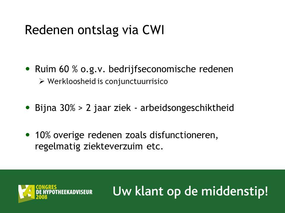 Redenen ontslag via CWI