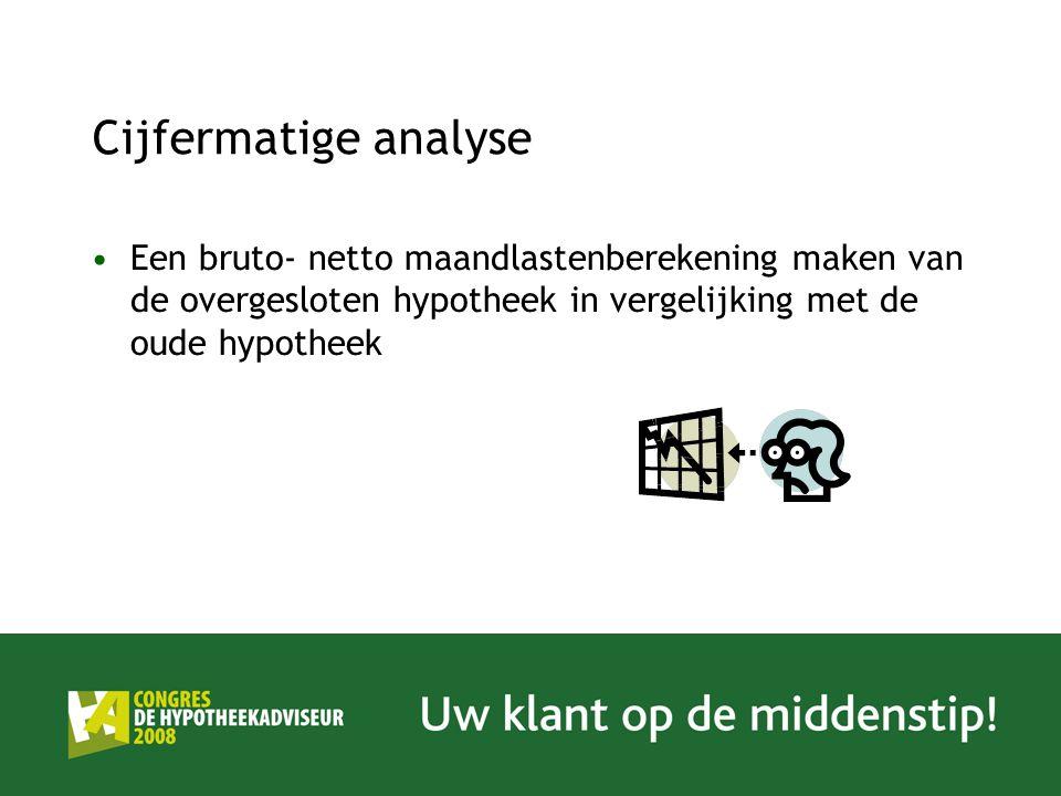 Cijfermatige analyse Een bruto- netto maandlastenberekening maken van de overgesloten hypotheek in vergelijking met de oude hypotheek.