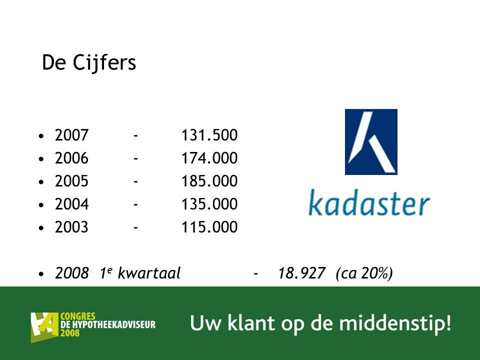 De Cijfers 2007 - 131.500. 2006 - 174.000. 2005 - 185.000.