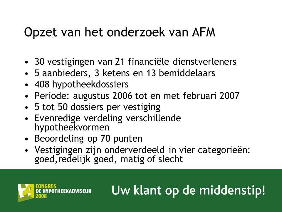 Opzet van het onderzoek van AFM
