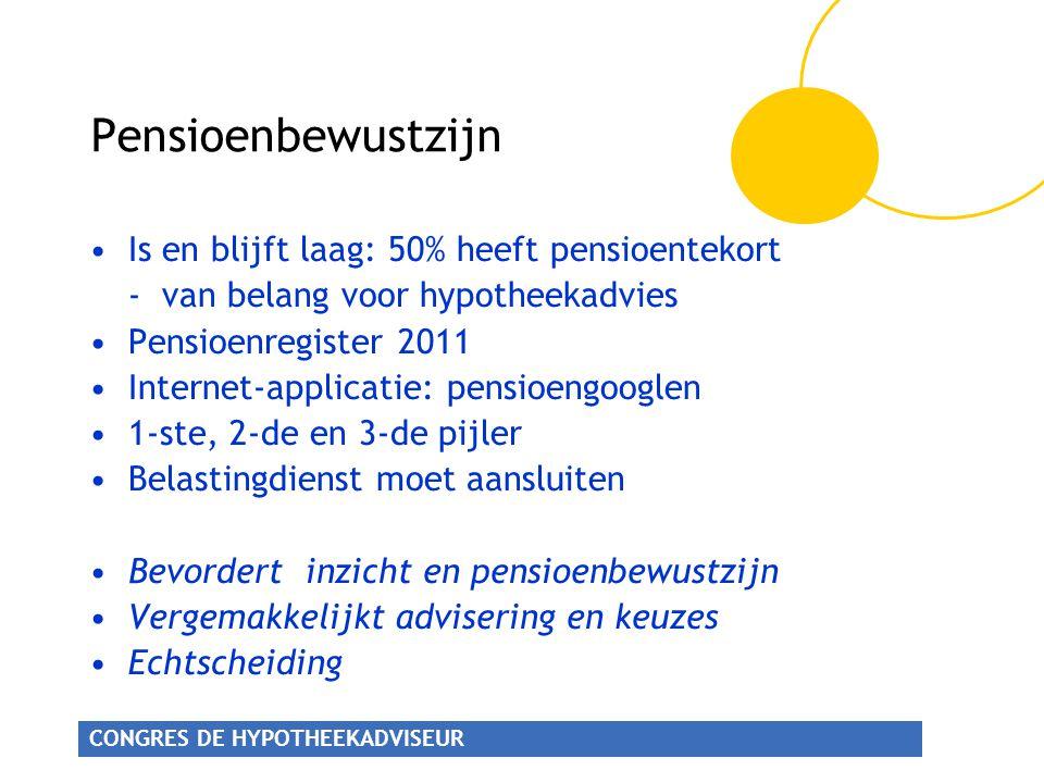 Pensioenbewustzijn Is en blijft laag: 50% heeft pensioentekort