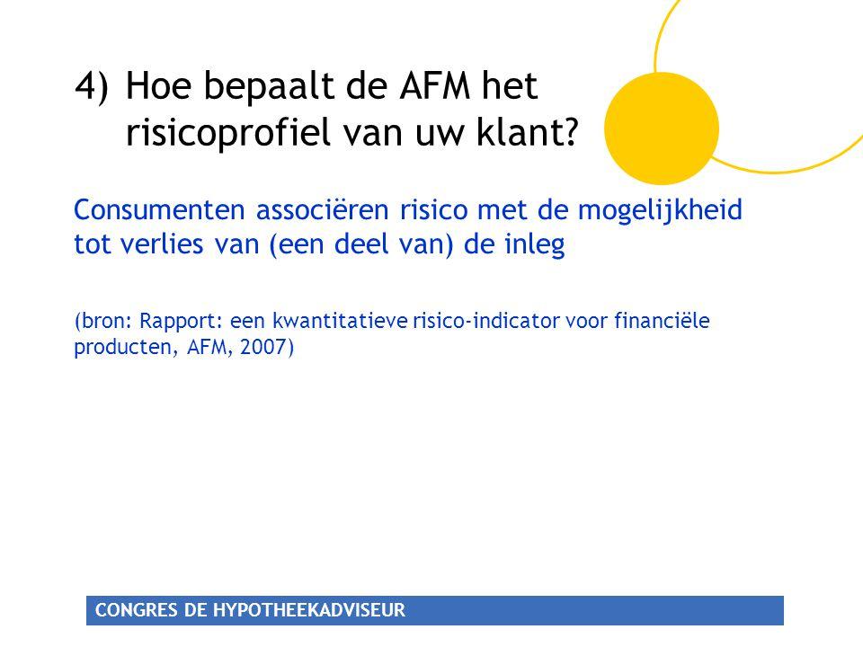 4) Hoe bepaalt de AFM het risicoprofiel van uw klant