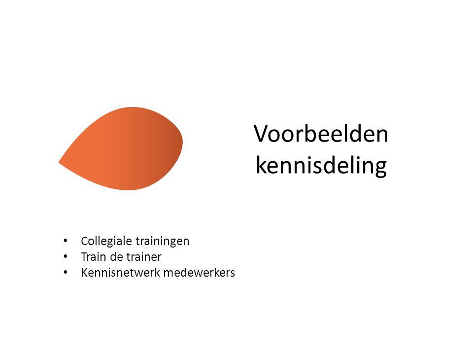Voorbeelden kennisdeling