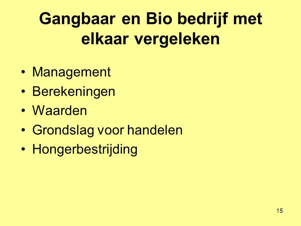 Gangbaar en Bio bedrijf met elkaar vergeleken