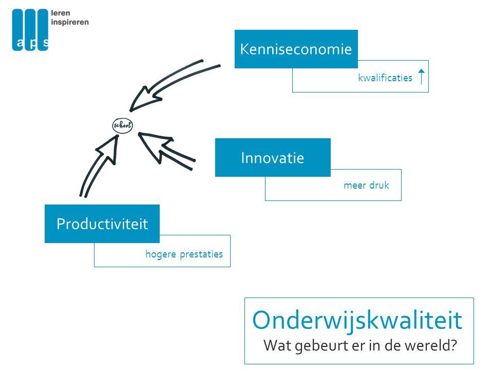 Onderwijskwaliteit Kenniseconomie Innovatie Productiviteit