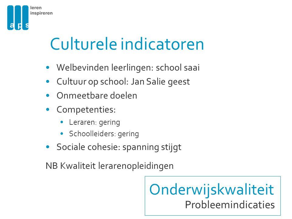 Culturele indicatoren