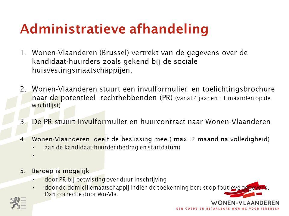 Administratieve afhandeling