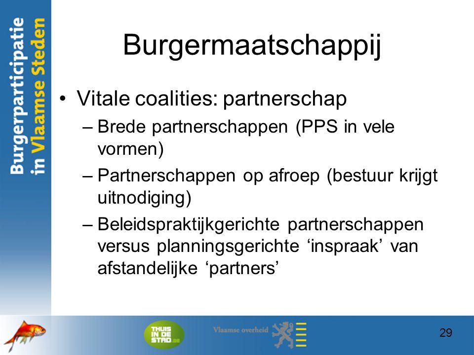 Burgermaatschappij Vitale coalities: partnerschap
