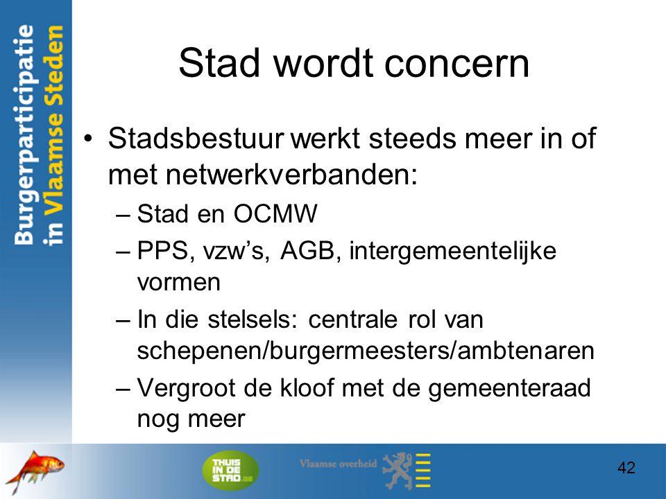 Stad wordt concern Stadsbestuur werkt steeds meer in of met netwerkverbanden: Stad en OCMW. PPS, vzw's, AGB, intergemeentelijke vormen.