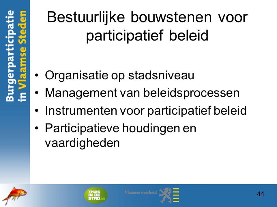 Bestuurlijke bouwstenen voor participatief beleid