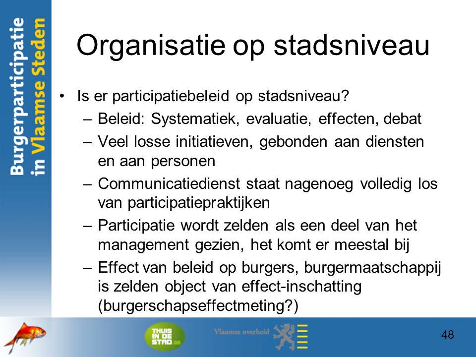 Organisatie op stadsniveau