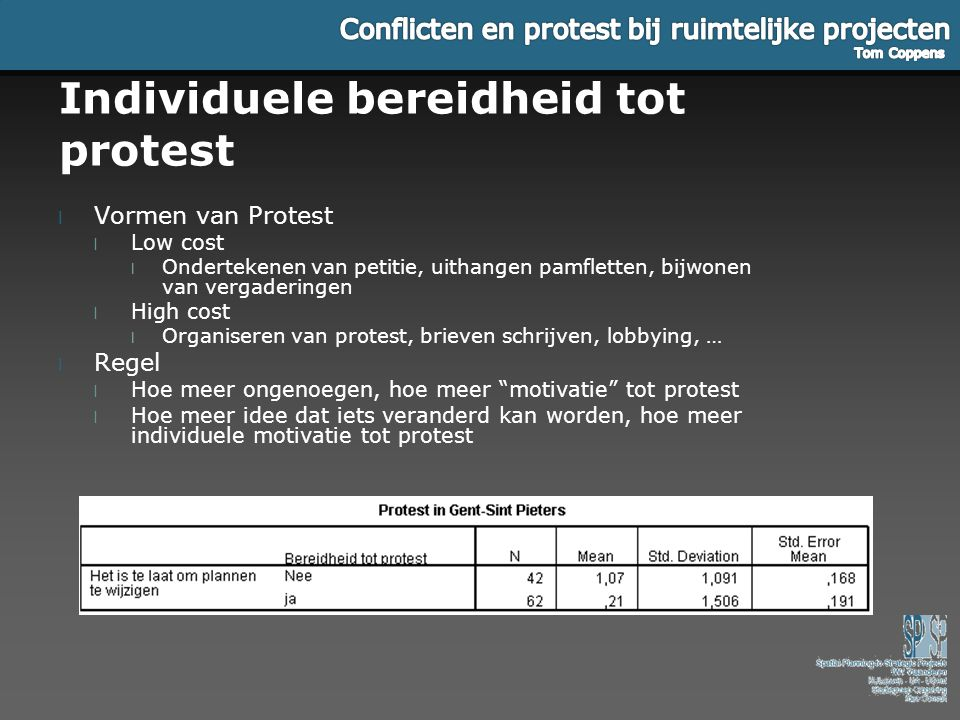 Individuele bereidheid tot protest