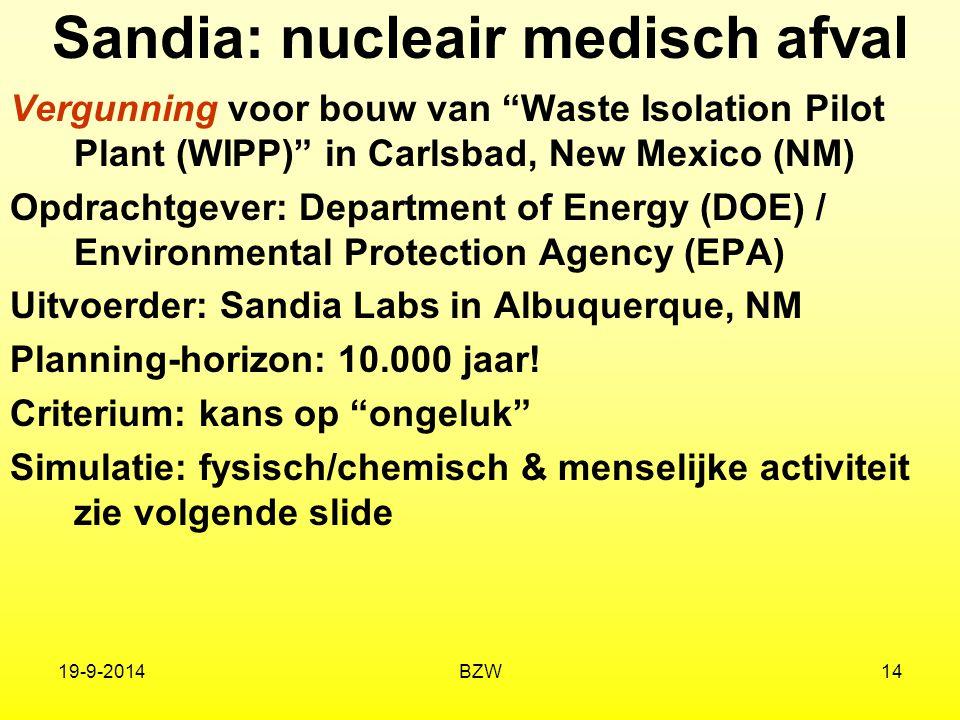 Sandia: nucleair medisch afval
