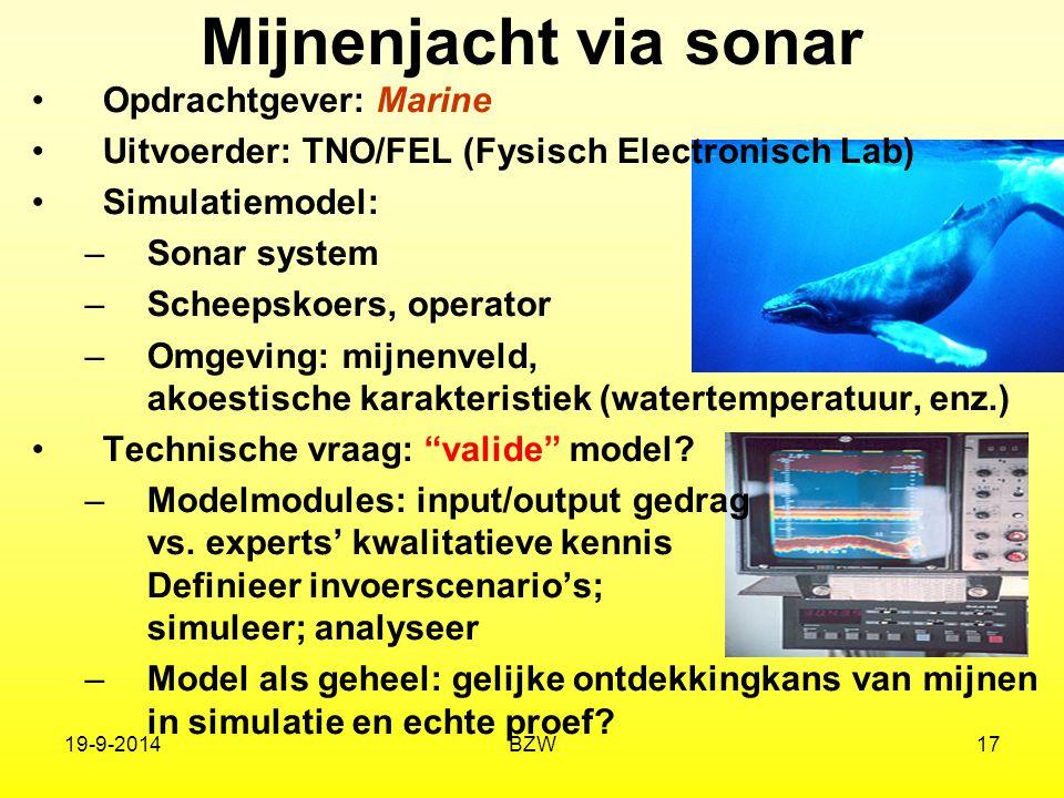 Mijnenjacht via sonar Dit is een voorbeeld Opdrachtgever: Marine
