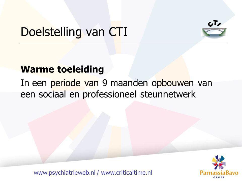 Doelstelling van CTI Warme toeleiding