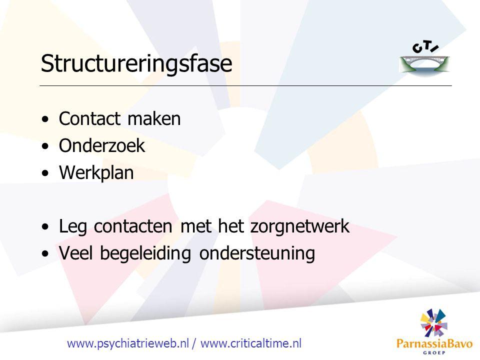 Structureringsfase Contact maken Onderzoek Werkplan