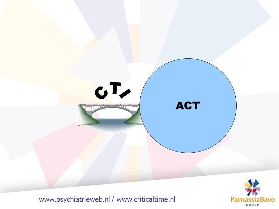 ACT CTI