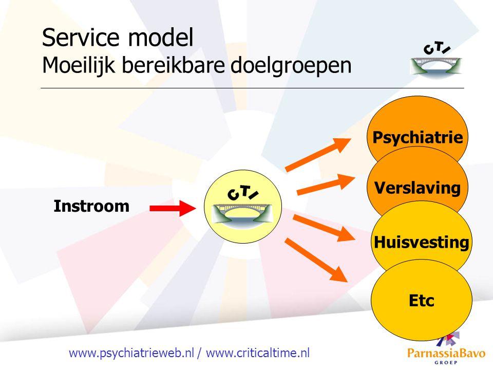 Service model Moeilijk bereikbare doelgroepen