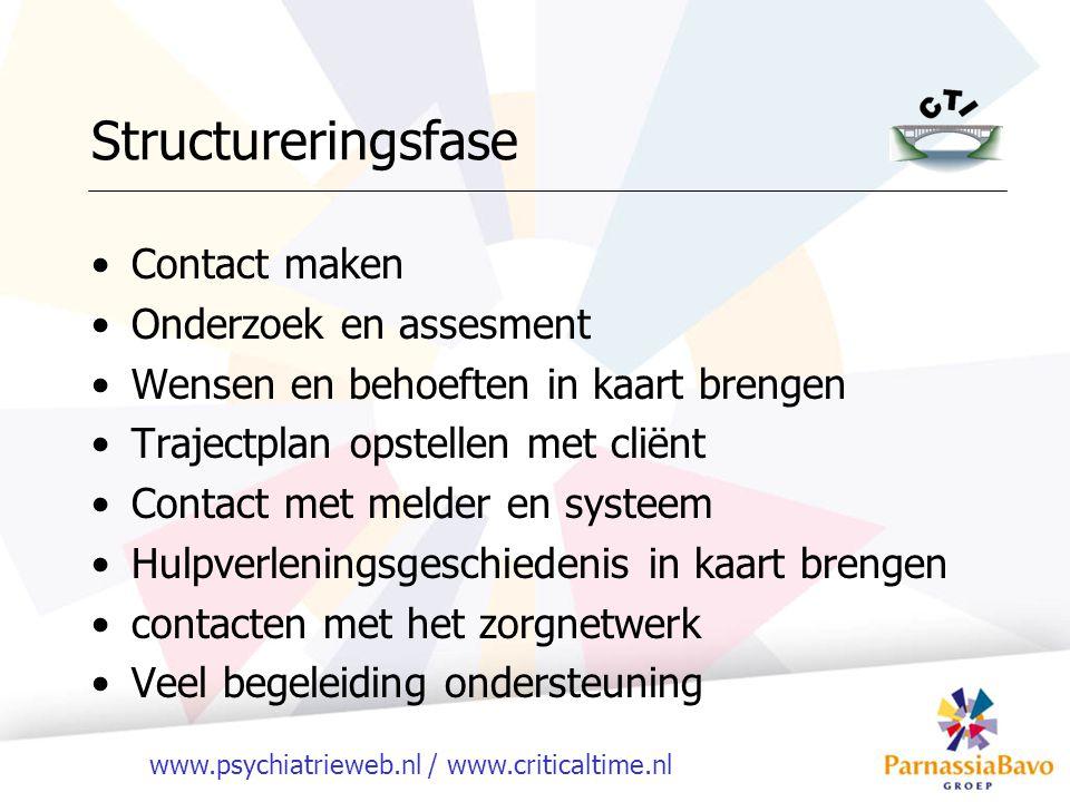 Structureringsfase Contact maken Onderzoek en assesment