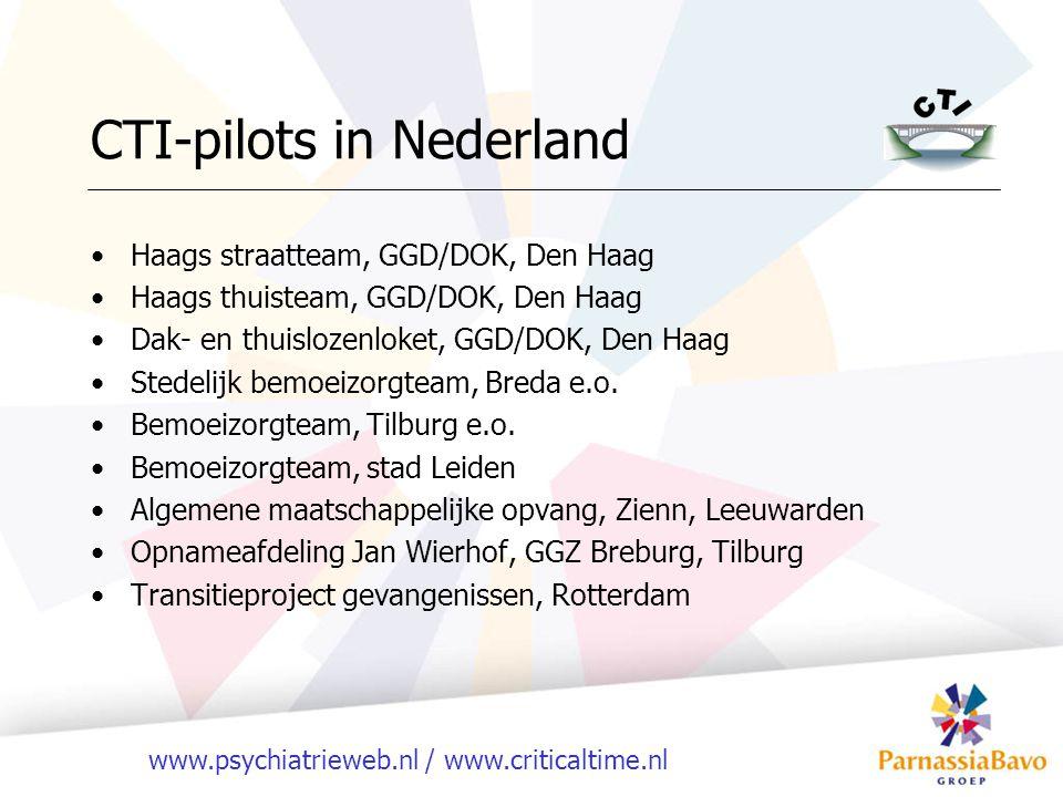 CTI-pilots in Nederland