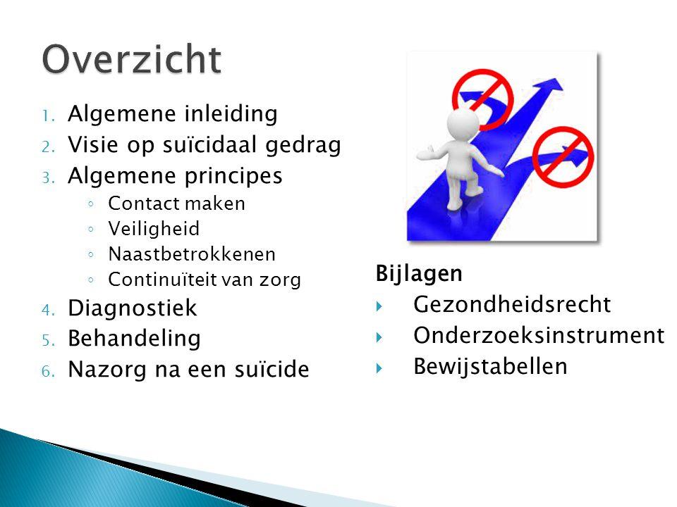Overzicht Algemene inleiding Visie op suïcidaal gedrag