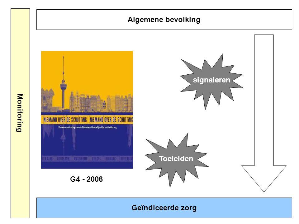 Monitoring Algemene bevolking signaleren Toeleiden G4 - 2006 Geïndiceerde zorg