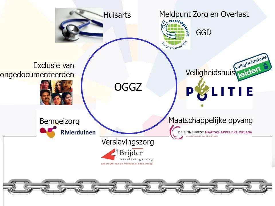 OGGZ Meldpunt Zorg en Overlast Huisarts GGD Exclusie van