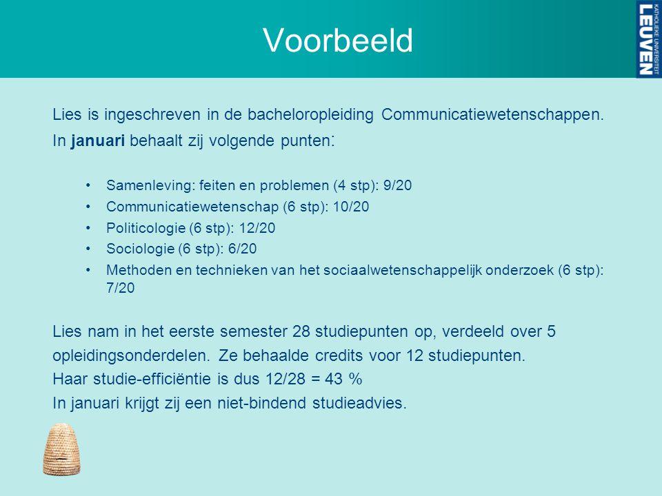 Voorbeeld Lies is ingeschreven in de bacheloropleiding Communicatiewetenschappen. In januari behaalt zij volgende punten: