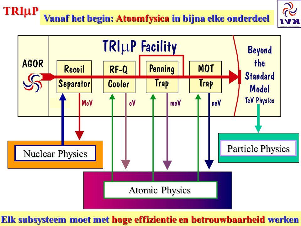 TRImP Vanaf het begin: Atoomfysica in bijna elke onderdeel