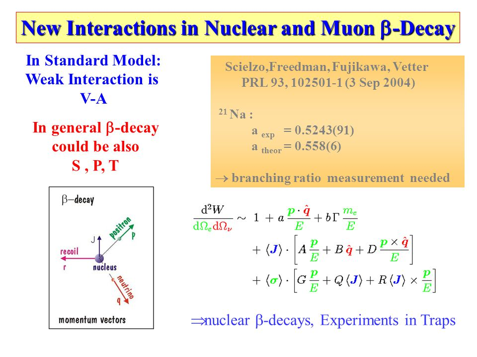 New Interactions in Nuclear and Muon b-Decay