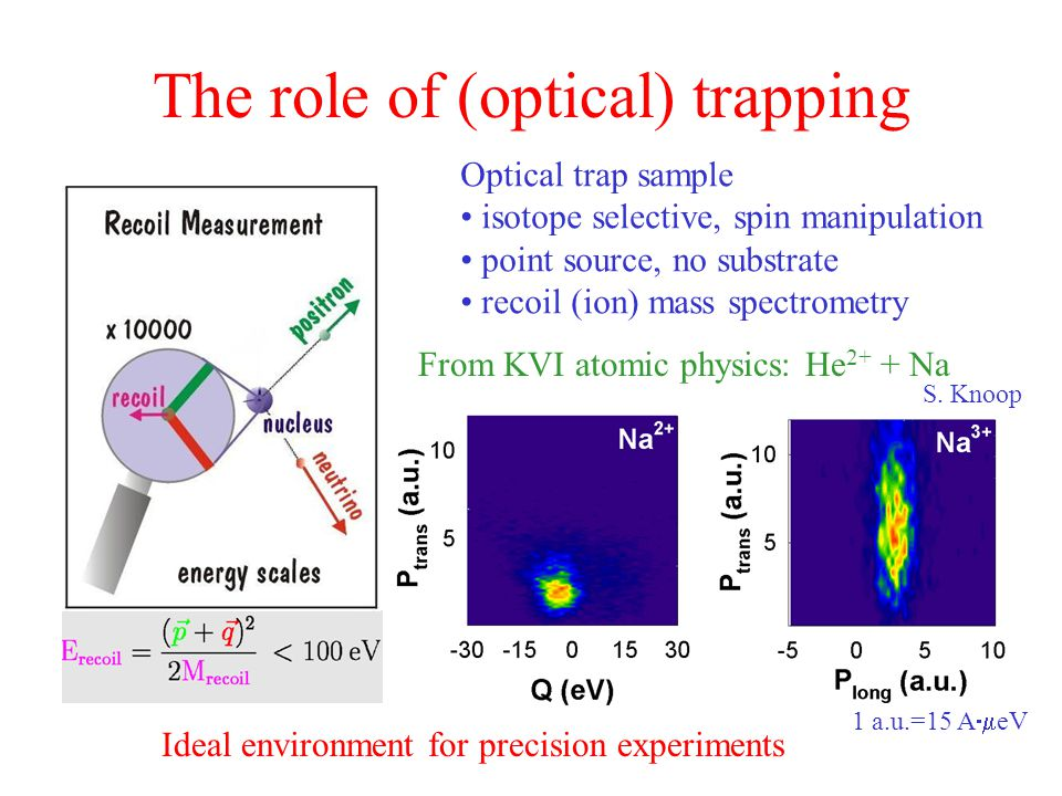 The role of (optical) trapping