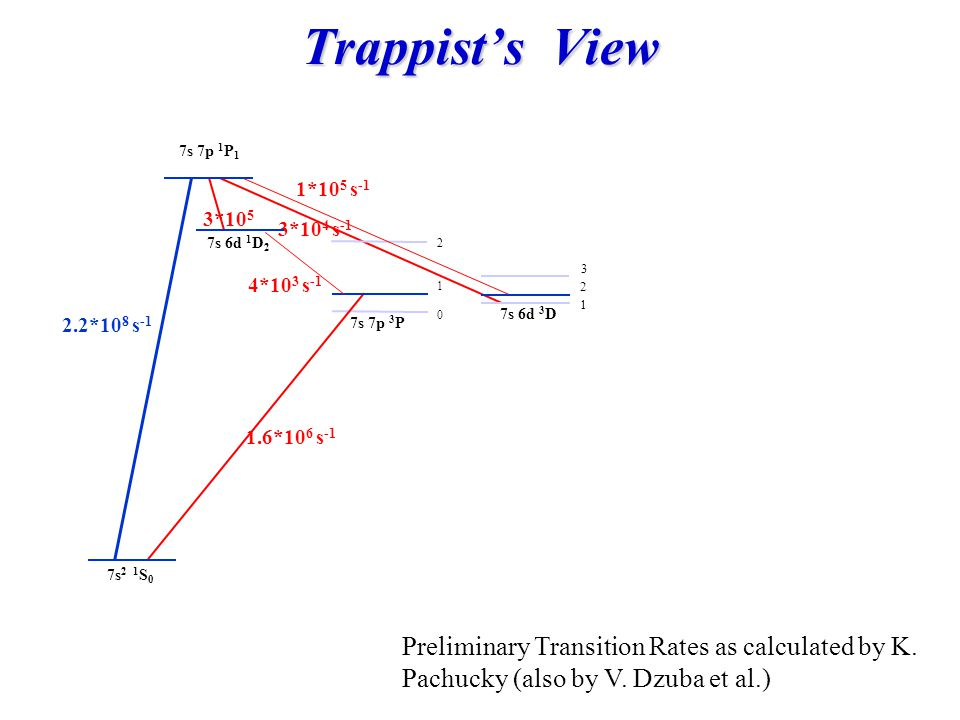Trappist's View 3*104 s-1. 2.2*108 s-1. 7s2 1S0. 7s 7p 1P1. 7s 7p 3P. 7s 6d 1D2. 7s 6d 3D. 1.