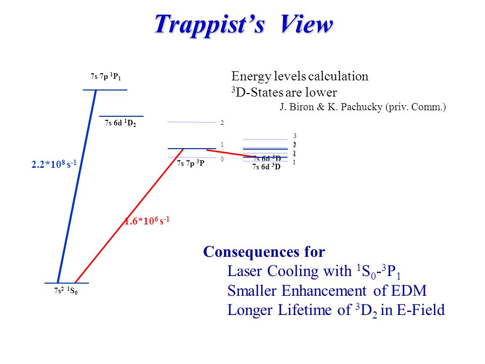 Trappist's View Consequences for Laser Cooling with 1S0-3P1