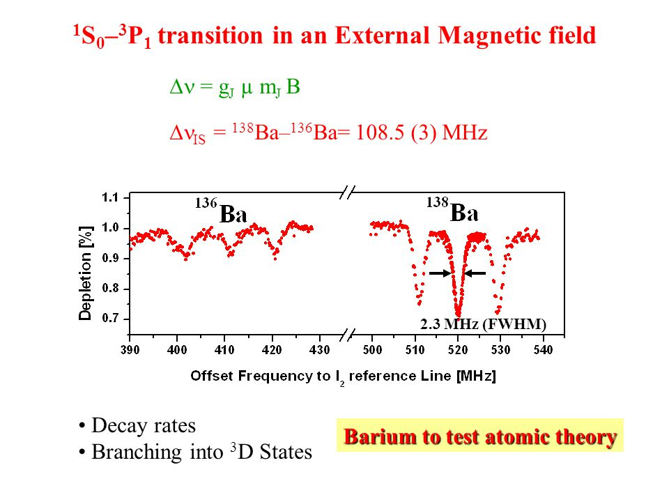 1S0–3P1 transition in an External Magnetic field