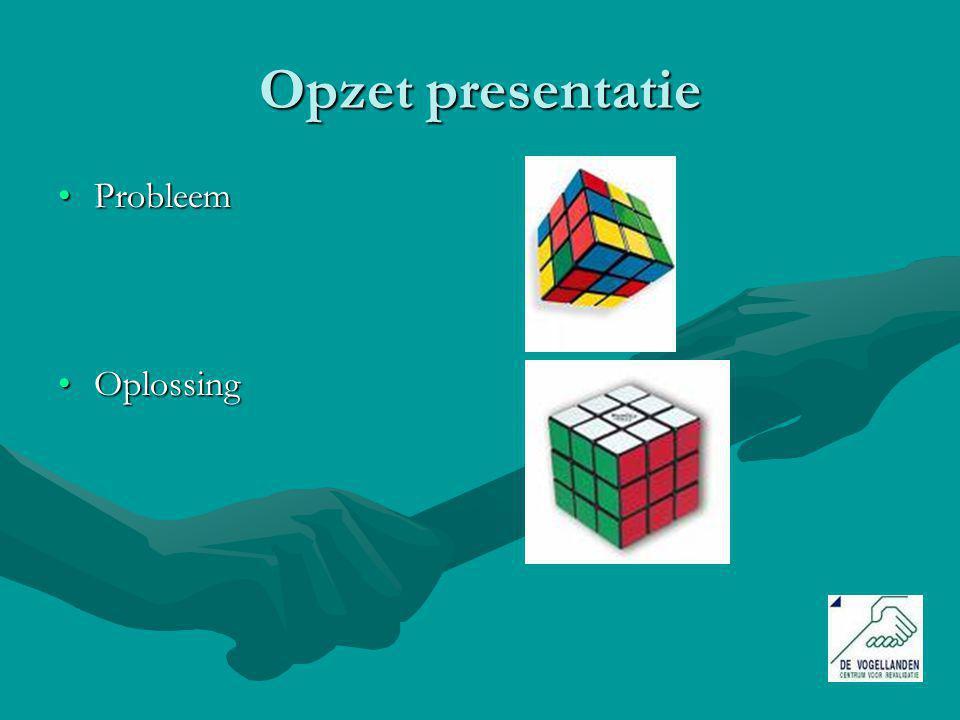 Opzet presentatie Probleem Oplossing