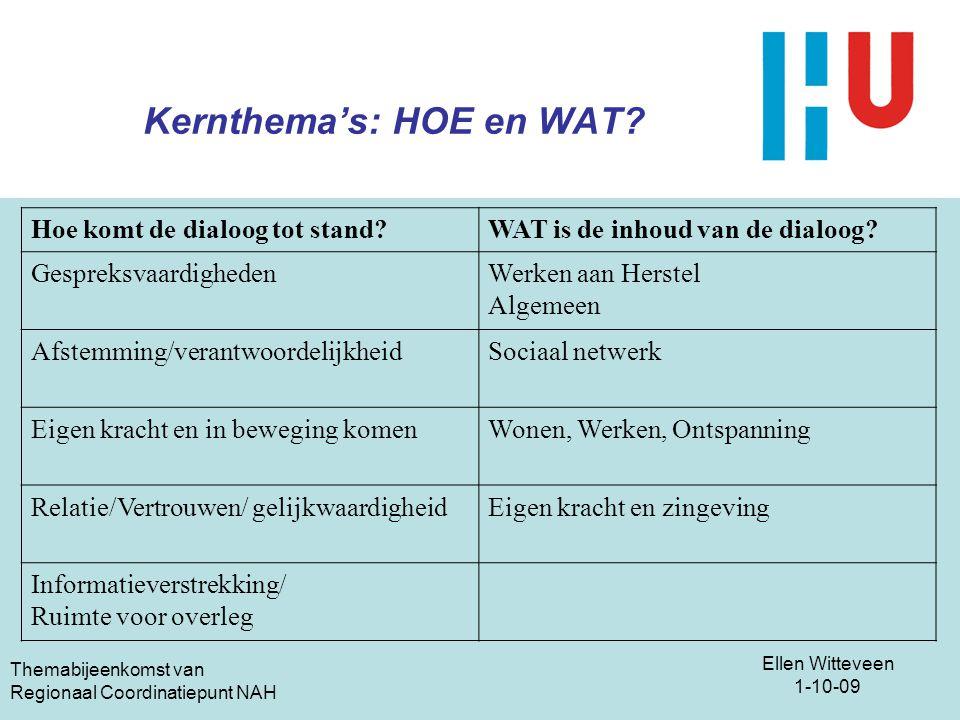 Kernthema's: HOE en WAT