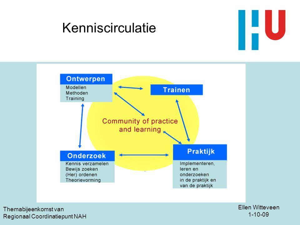 Kenniscirculatie Themabijeenkomst van Regionaal Coordinatiepunt NAH