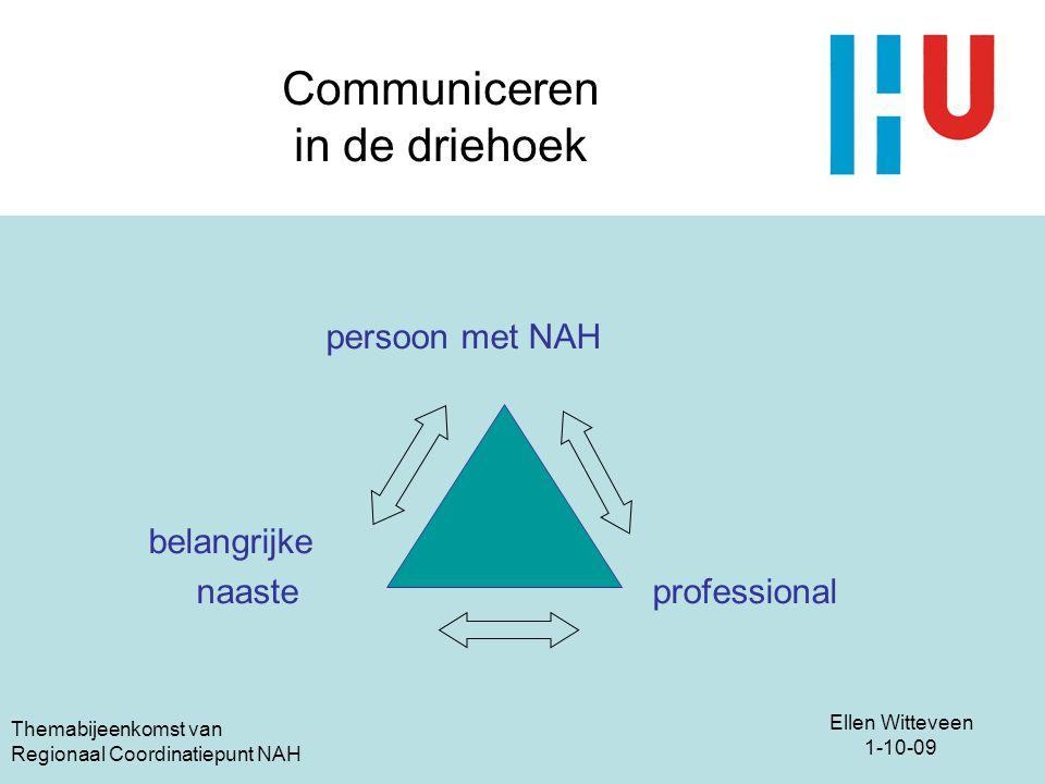 Communiceren in de driehoek