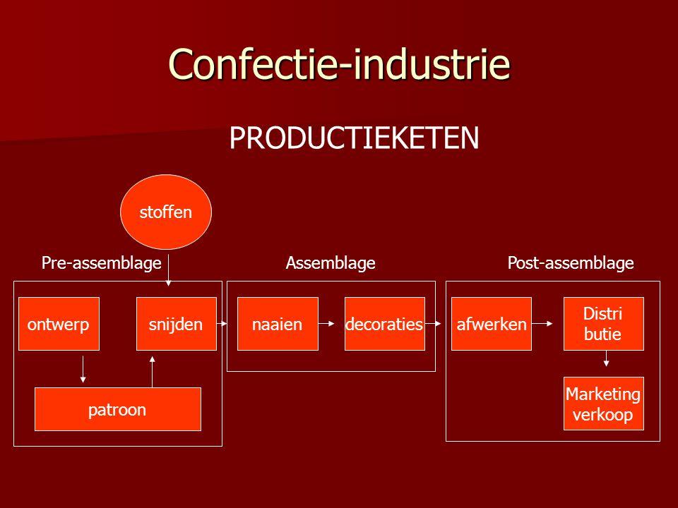 Confectie-industrie PRODUCTIEKETEN stoffen Pre-assemblage Assemblage