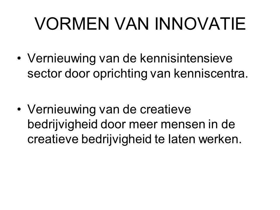 VORMEN VAN INNOVATIE Vernieuwing van de kennisintensieve sector door oprichting van kenniscentra.
