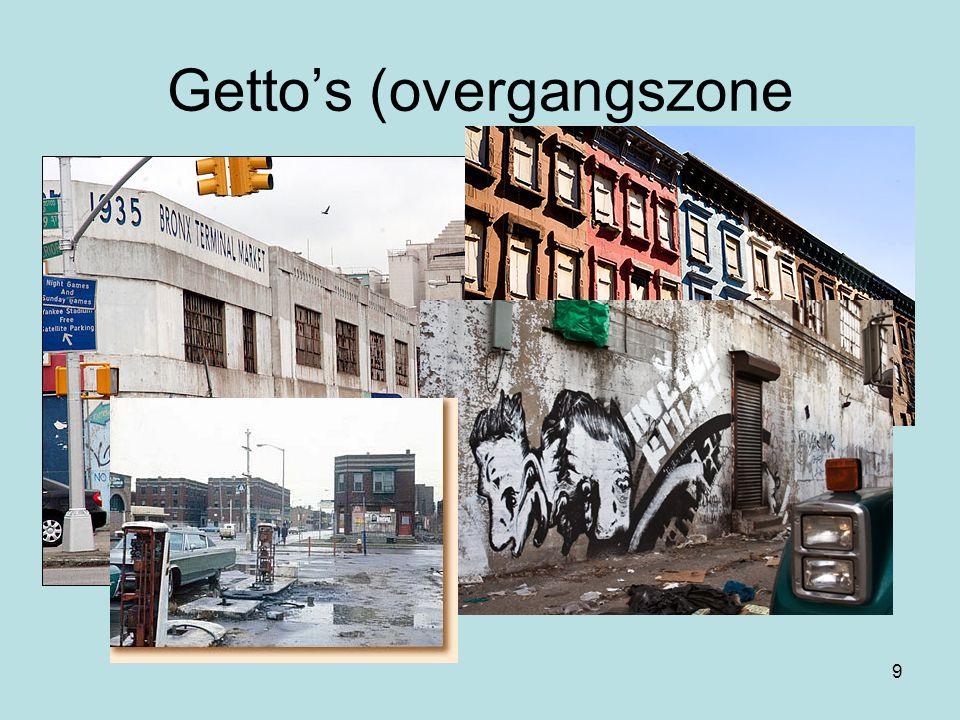 Getto's (overgangszone