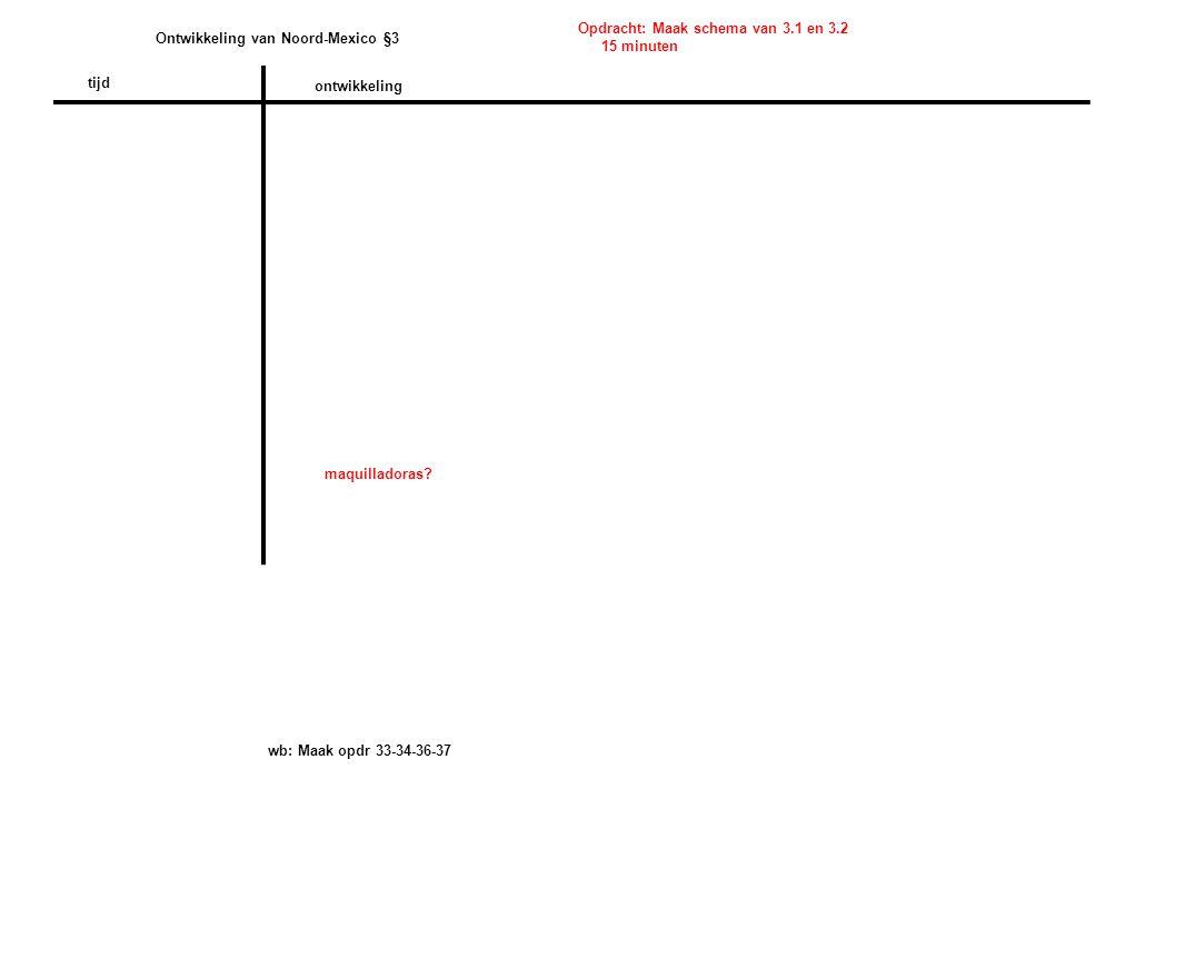 Opdracht: Maak schema van 3.1 en 3.2