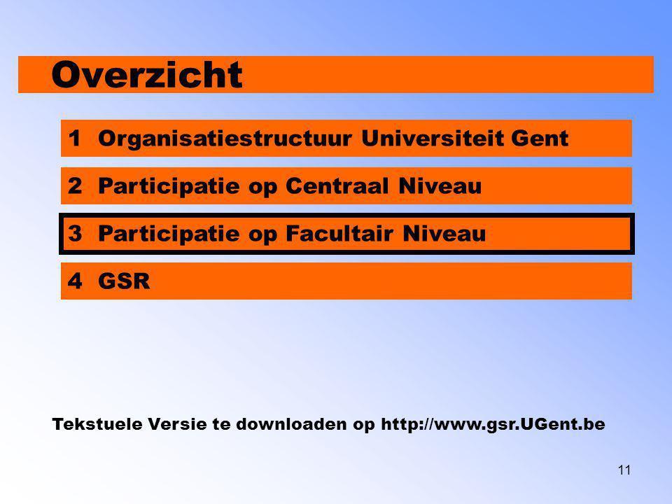 Overzicht 1 Organisatiestructuur Universiteit Gent