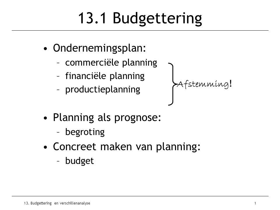 13.1 Budgettering Ondernemingsplan: Planning als prognose: