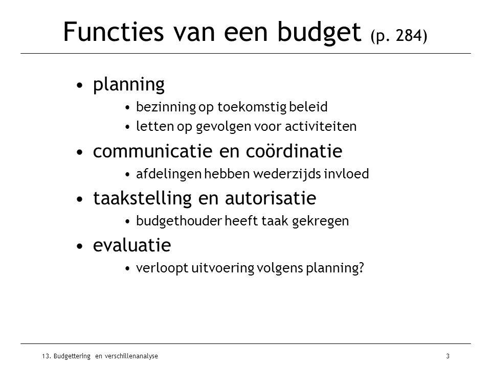 Functies van een budget (p. 284)